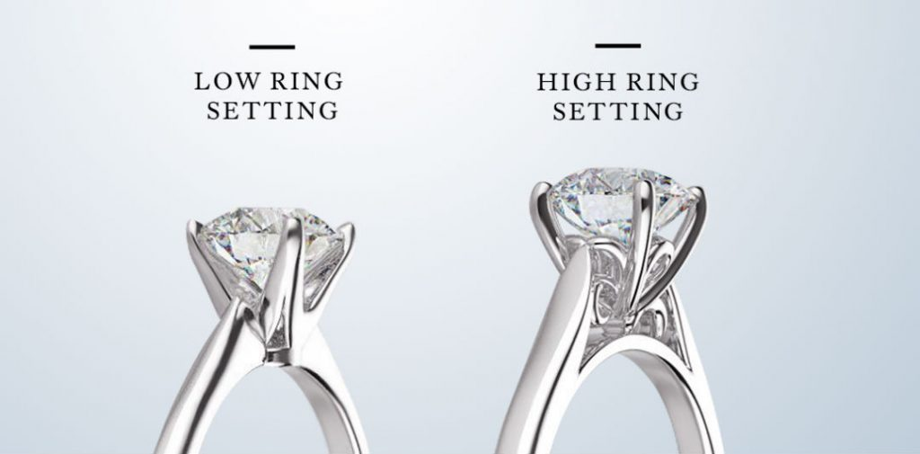 How To Choose A Diamond Ring Setting